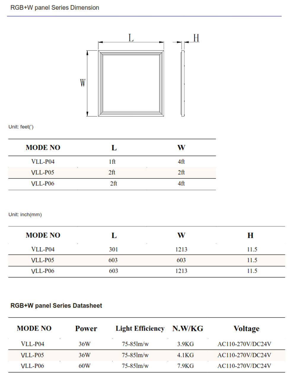 RGB Plus White LED Recessed Flat Panel Light