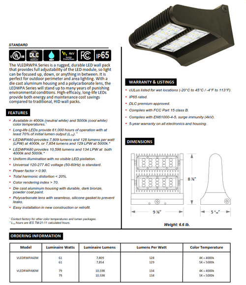 Adjustable LED Wallpack in 60 and 80 watts