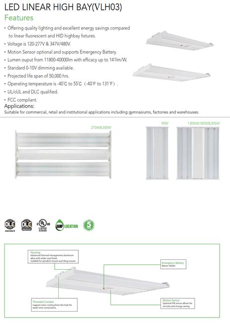 VHL03 Architectural LED Rectangular Highbay Light