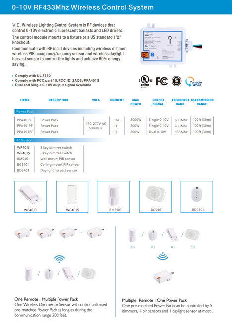 BCS401  Wireless Dual-Tech PIR/Daylight Sensor