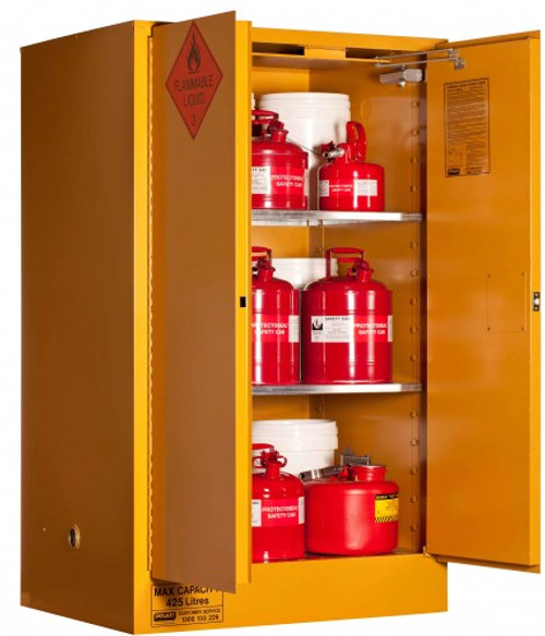 Flamable liquids storage cabinet