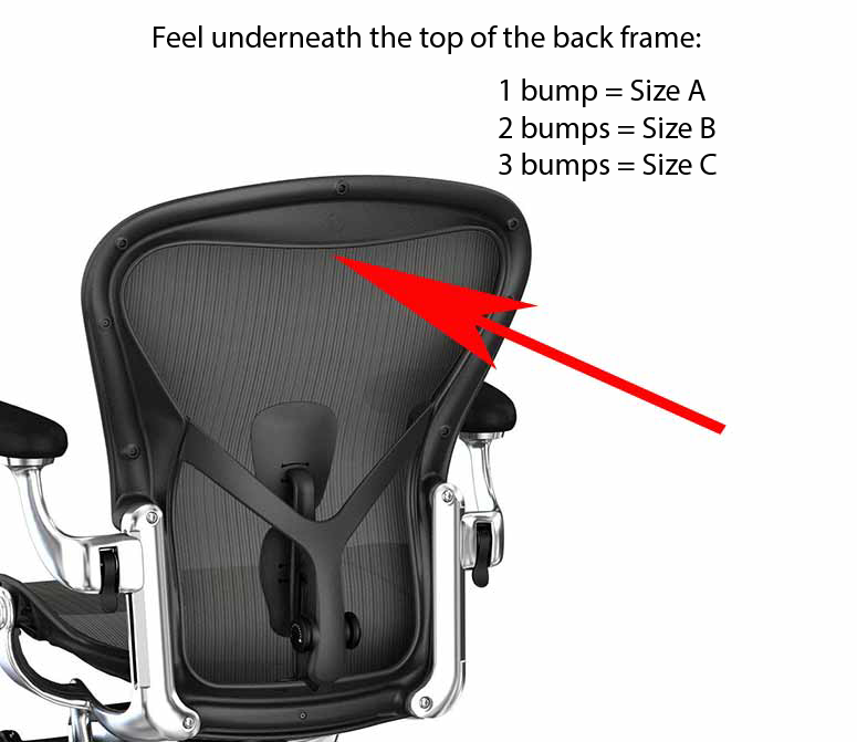 What size Aeron chair do I have?