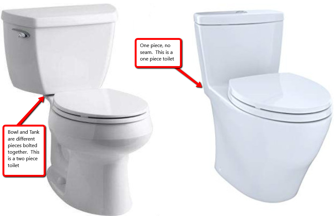 Electric Bidet Toilet Seats Built For One Piece Toilets