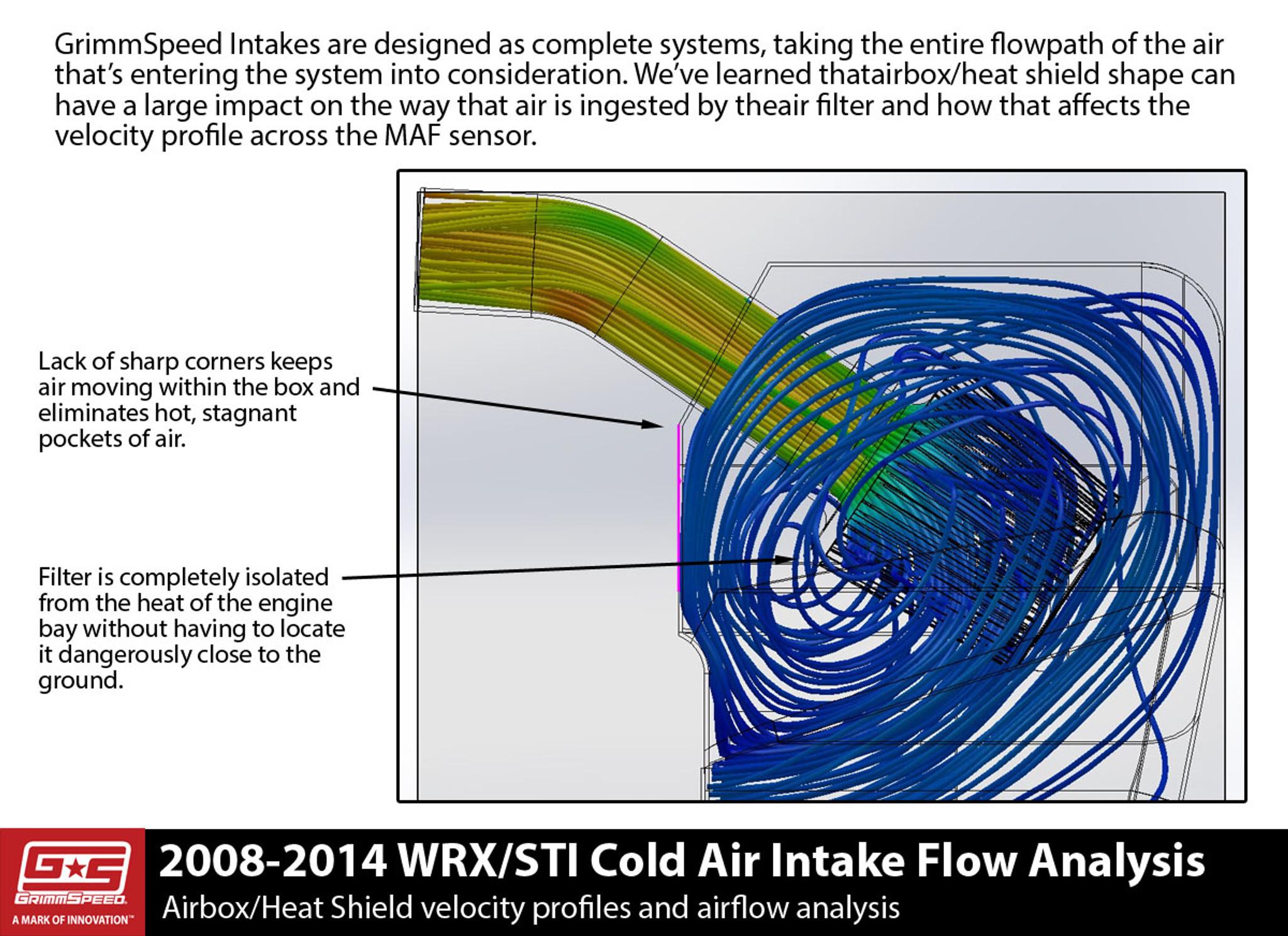 Diagram Further 2000 Subaru Outback Radio Wiring Diagram Besides 2000