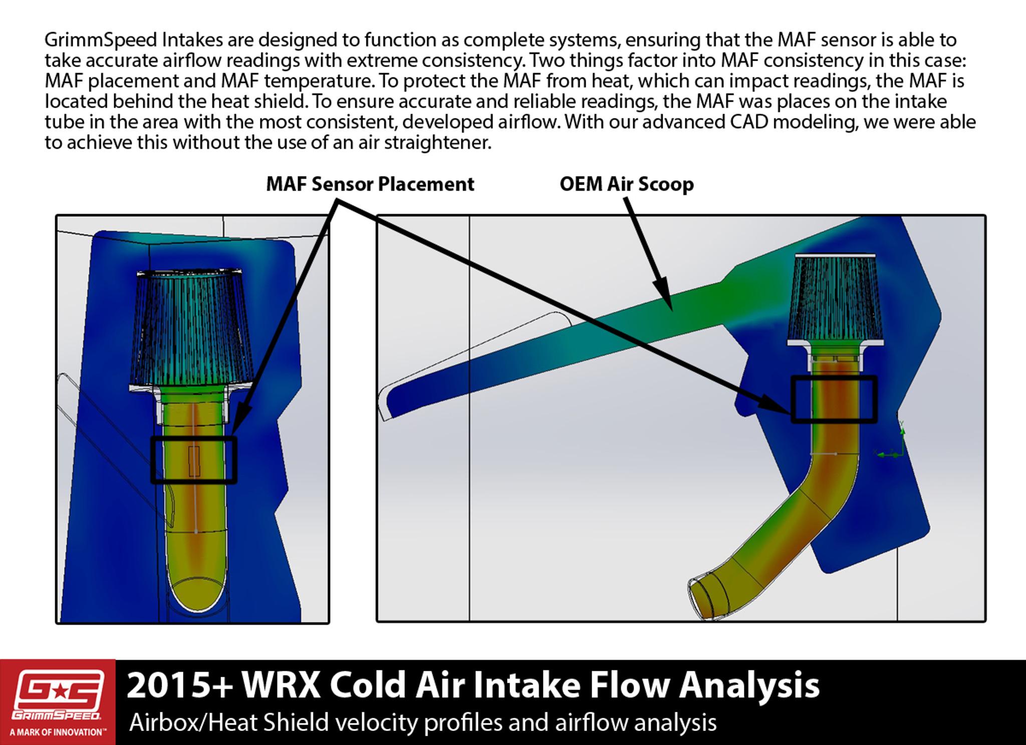 Stage 2 Power Package - 2015-19 Subaru WRX