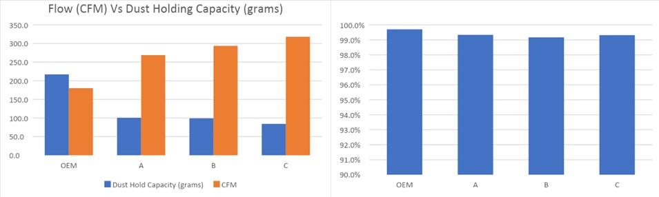 chart-3-and-4.jpg