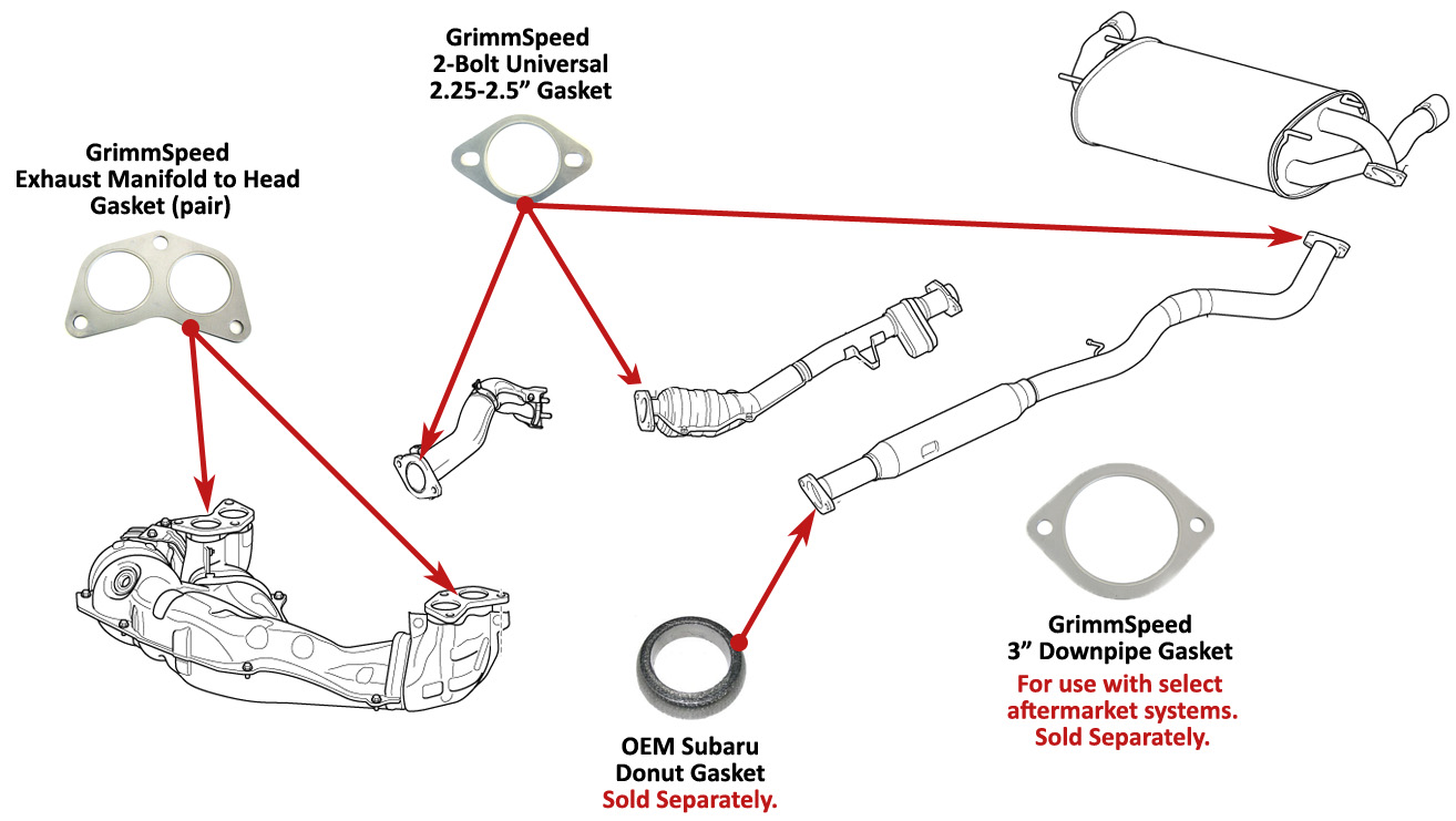 Subaru Oem Exhaust Diagram Not Lossing Wiring Outback Parts Brz Detailed Diagrams Rh 31 Cifera De 2005
