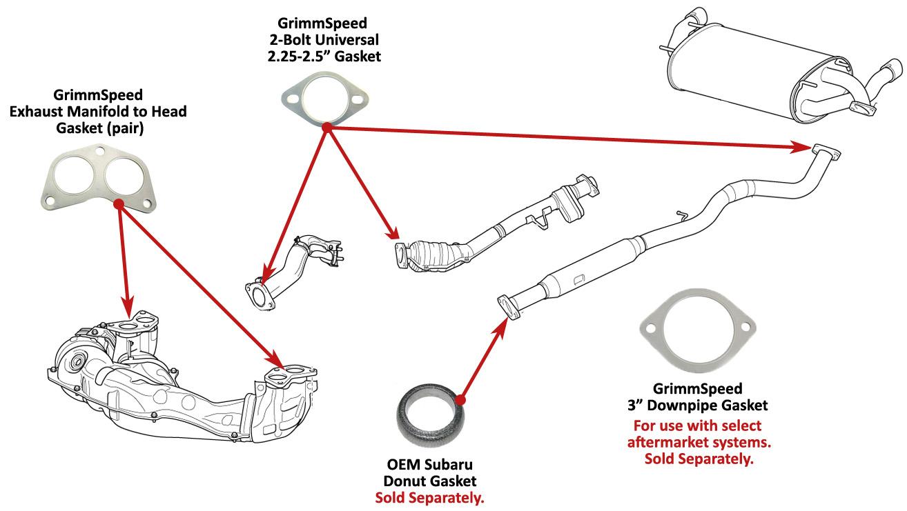 gasket-exhaust-package-ft86-2-original2.jpg