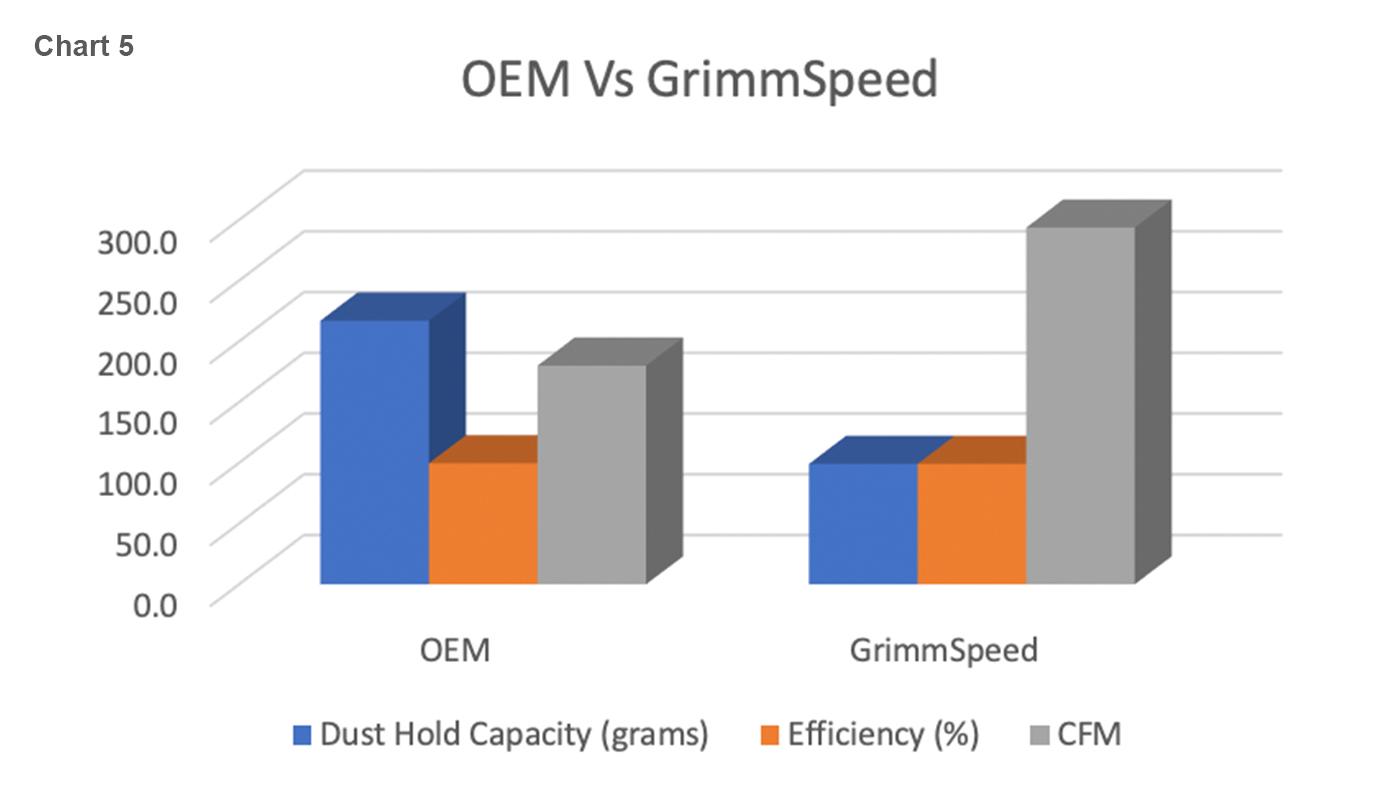 oem-vs-grimmspeed-2.jpg