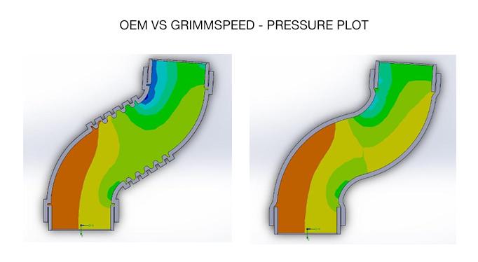 postmafhose-slidesoem-vs-grimmspeed.jpg