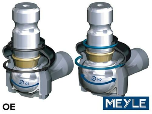 Meyle Discovery 3 LH M20 Inner Rack End - QFK500020HD
