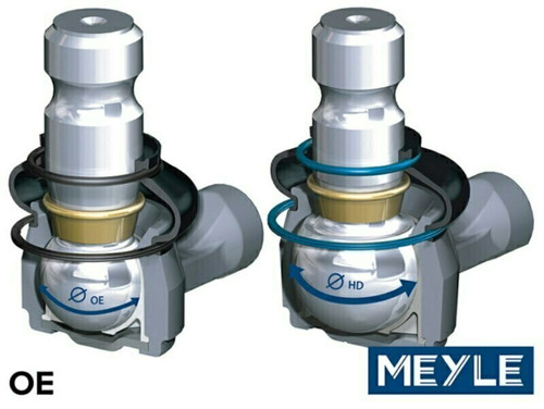 Meyle Discovery 3 RH M16 And Discovery 4  Inner Rack End - QFK500010HD