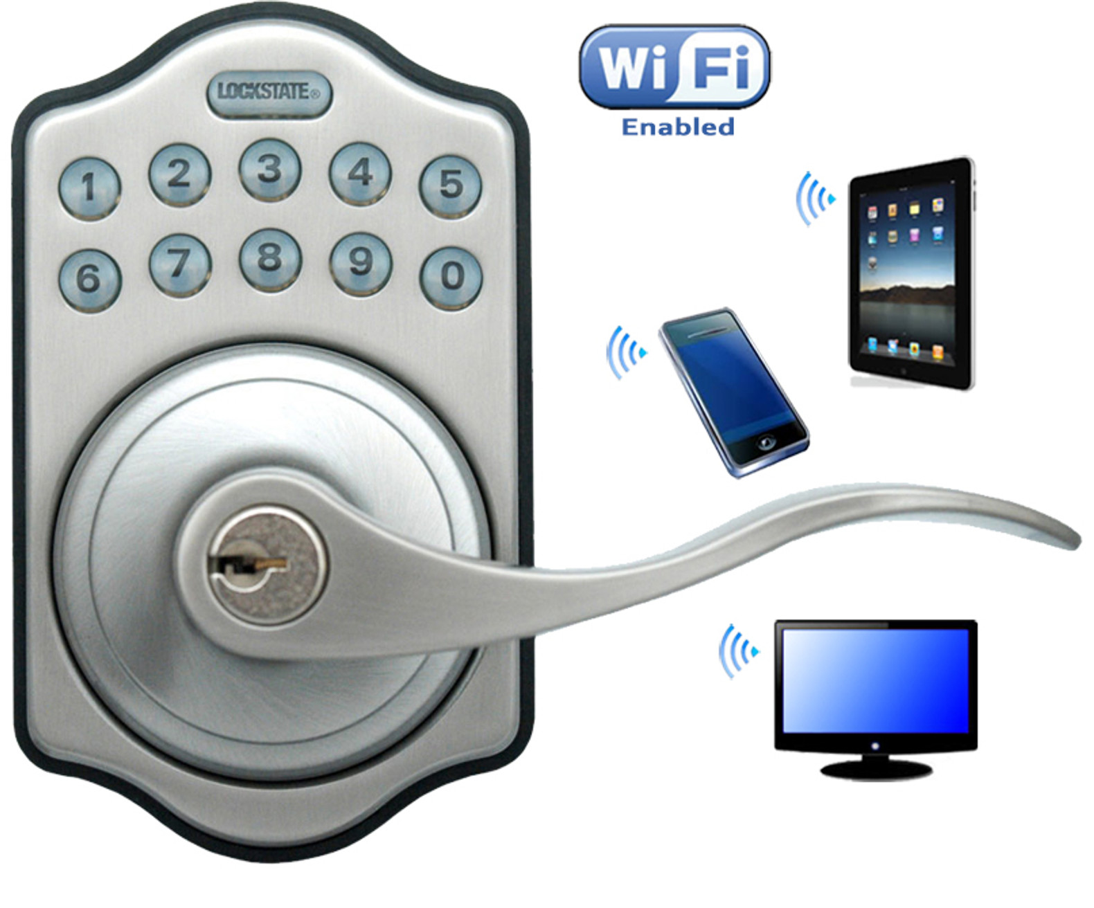 WiFi Locks
