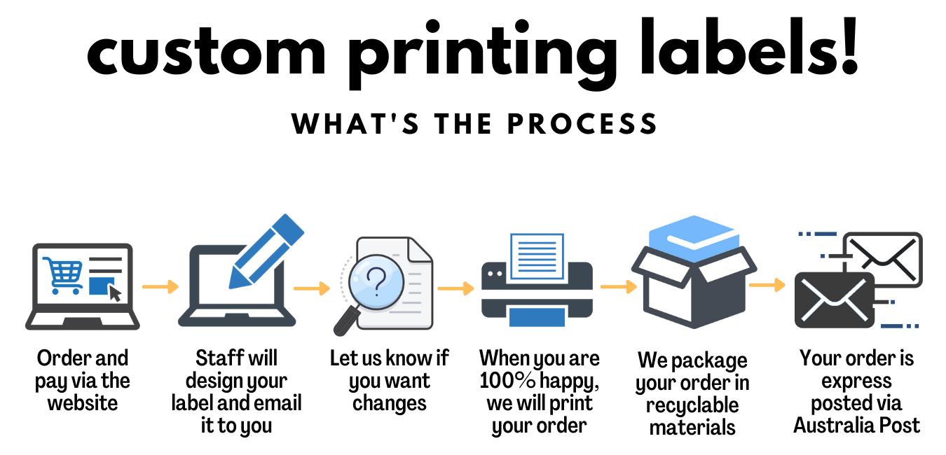 custom-printing-labels-.png