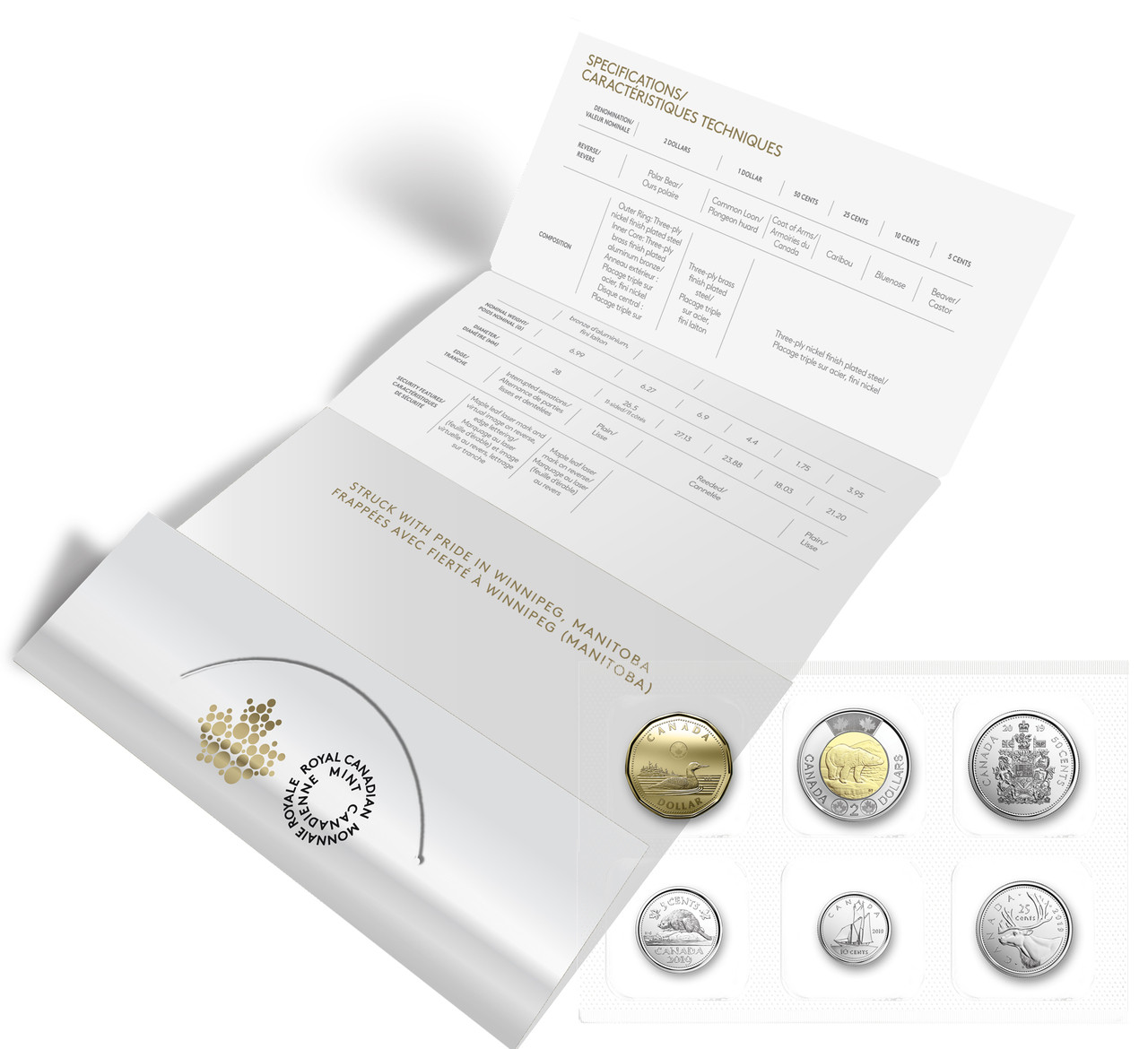 1983 Canada Uncirculated Coin Collection 6 Coin Set 1 Cent To One Dollar Royal Available In Various Designs And Specifications For Your Selection Coins
