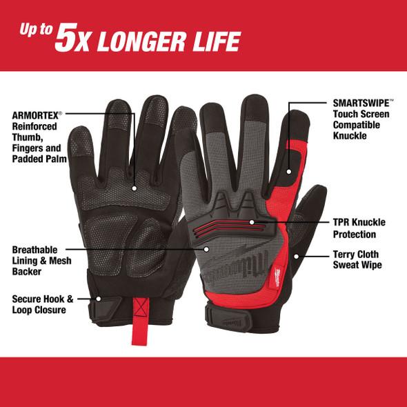 Milwaukee  Demo gloves feature the Smartswipe Knuckle.