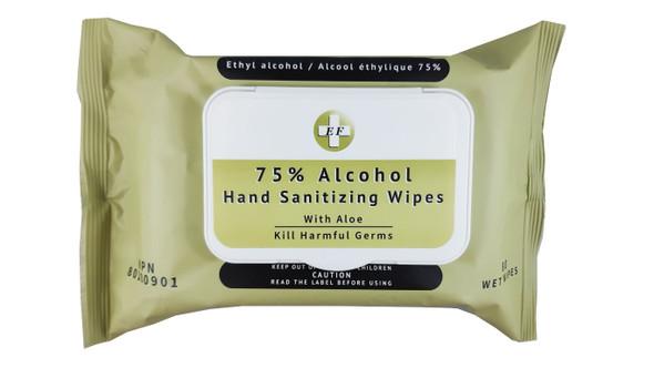 Hand Sanitizing Wipes 75% Ethyl Alcohol w/Aloe