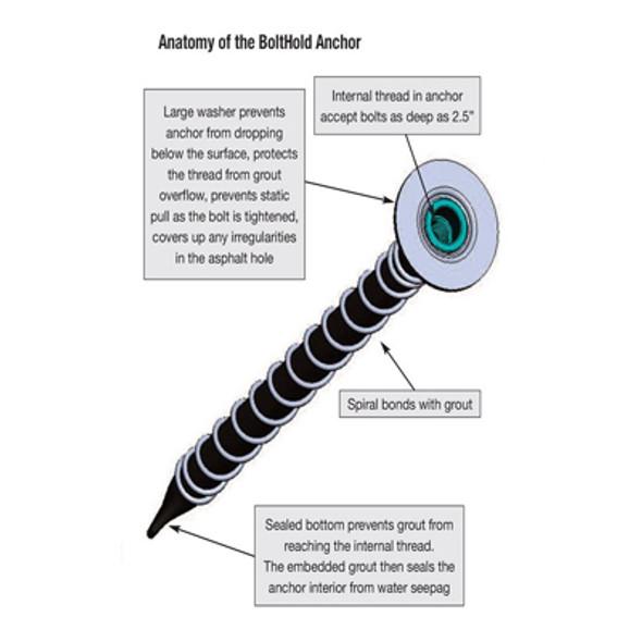 """Asphalt Anchors SP10-38 - BoltHold 3/8"""" x 6"""""""