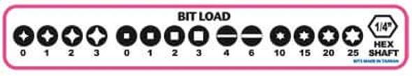 MegaPro 151PK/WH Bit Chart
