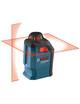 Lasers & Measurement