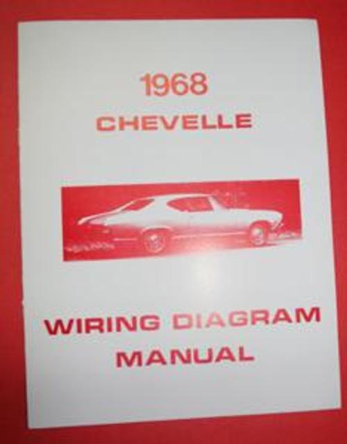 1968 Wiring Diagram
