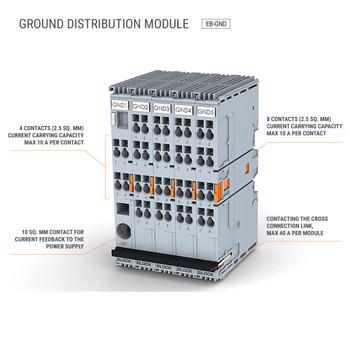 Block EB-GND8 Ground Distribution Module