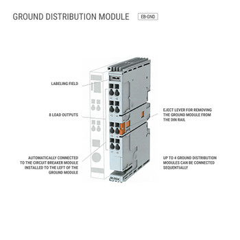 Block EB-PMM Output Expander