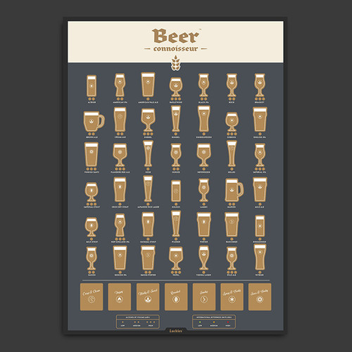 Beer Scratch Poster NZ