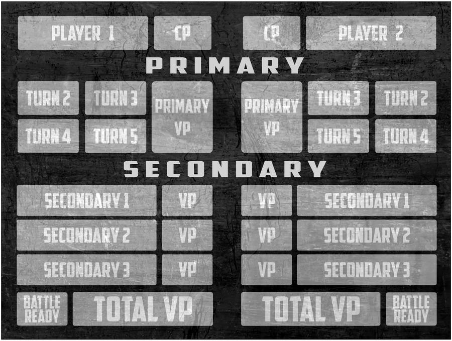 Battle Border - Scoreboard A Panels