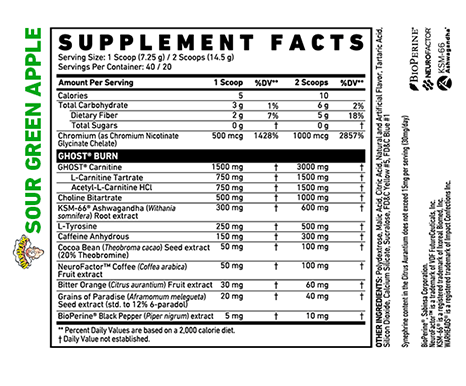 ghost-lifestyle-burn-sour-green-apple-warheads-nutritional-information-the-protein-pick-and-mix-uk.png