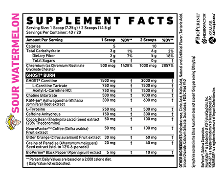 ghost-lifestyle-burn-sour-watermelon-warheads-nutritional-information-the-protein-pick-and-mix-uk.png