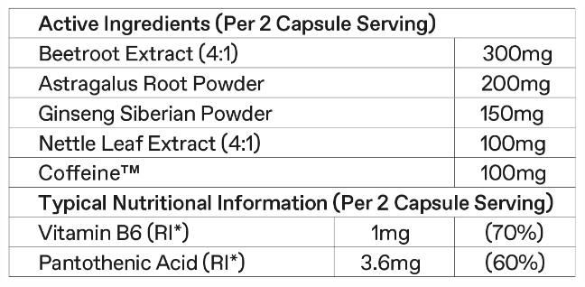 misfits-nutrition-full-speed-ahead-caps-energy-protein-pick-mix-uk.png