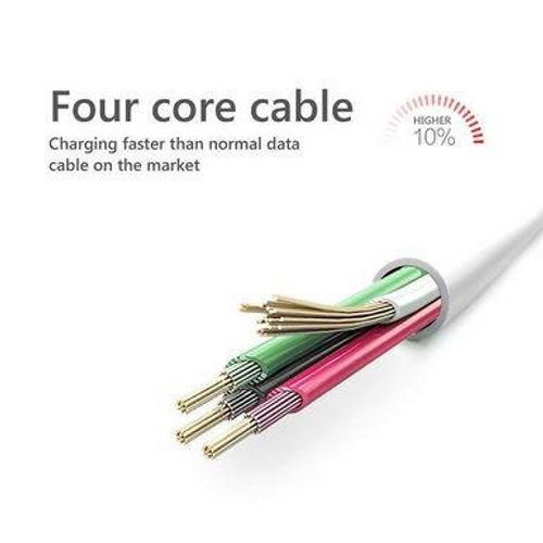 USB CHARGING SYNC DATA CABLE FOR IPHONE 4/4S, IPAD 2/3 AND IPOD NANO TOUCH