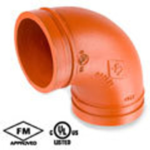 COOPLOK Grooved Fittings
