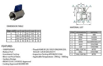 "1/2"" FNPT x FNPT Female Thread Stainless Steel Mini Ball Valve Specifications"