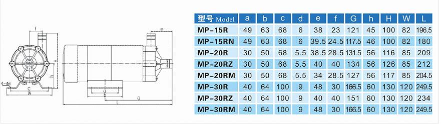 Mark II HomeBrew Beer Pump Specifications