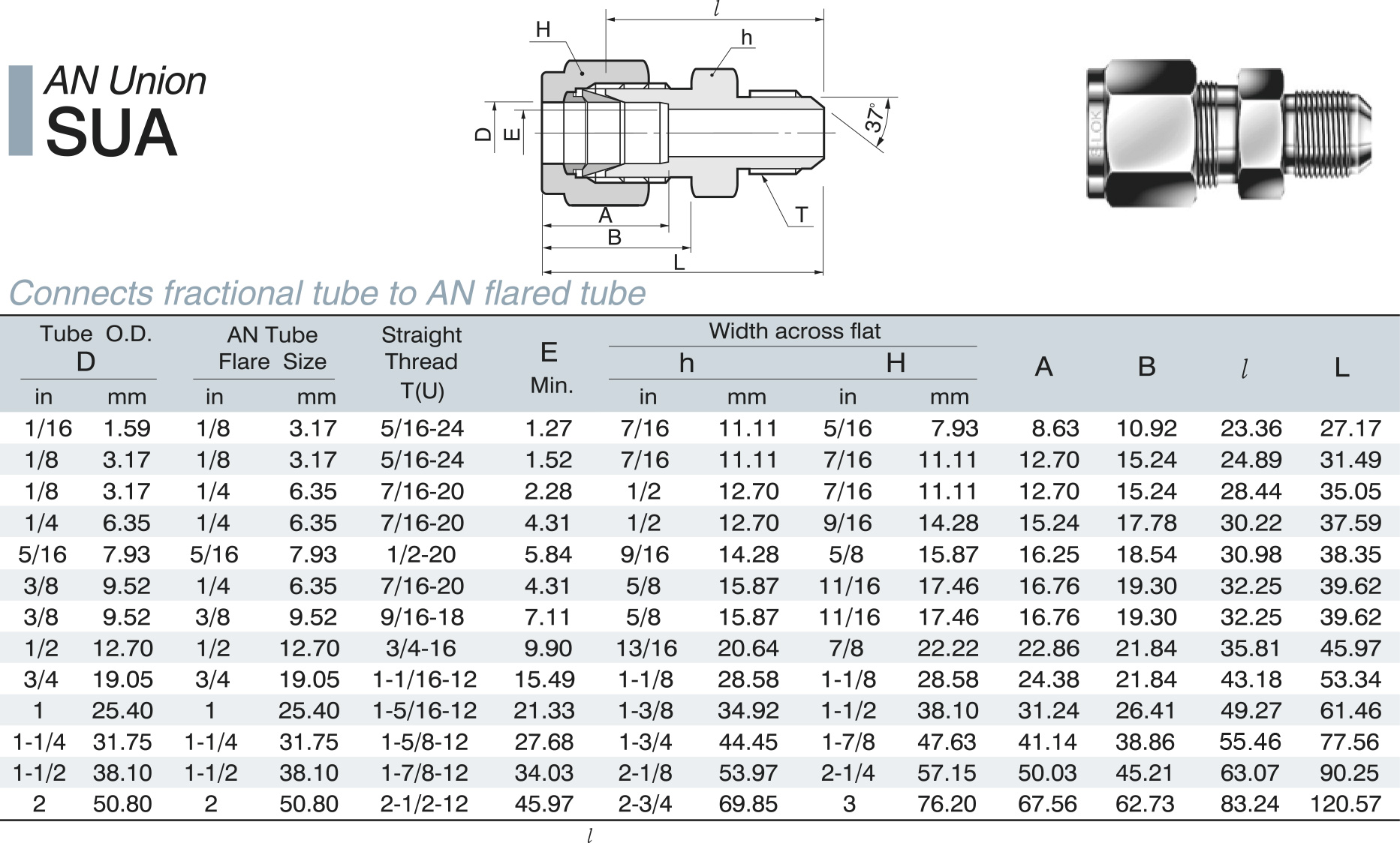 Tube AN Union - Double Ferrule - 316 Stainless Steel Tube Compression Fitting