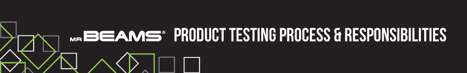 Product Testing Process and Responsibilities Banner
