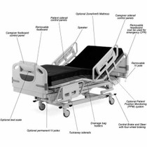 Hill-Rom Advanta Hospital Bed - Refurbished