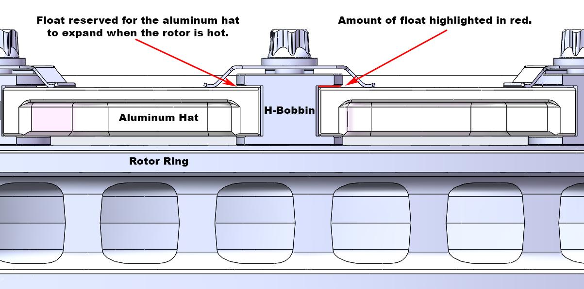 Brake rotor H-Bobbin floating