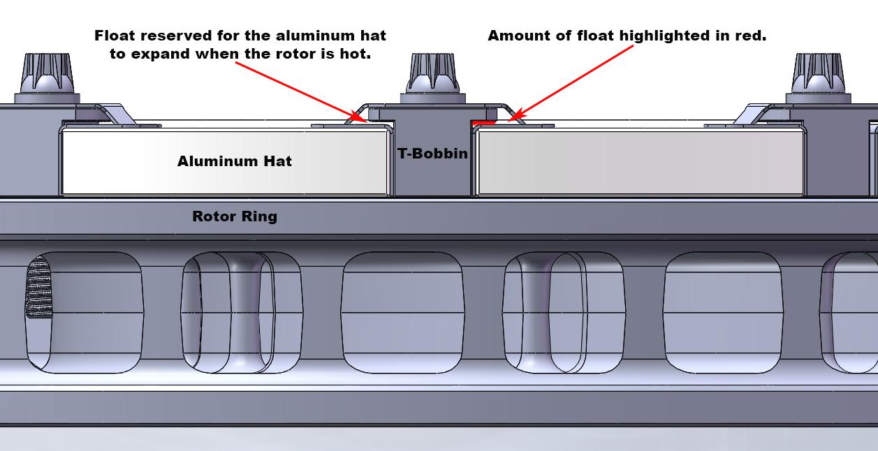 Brake rotor T-Bobbin floating