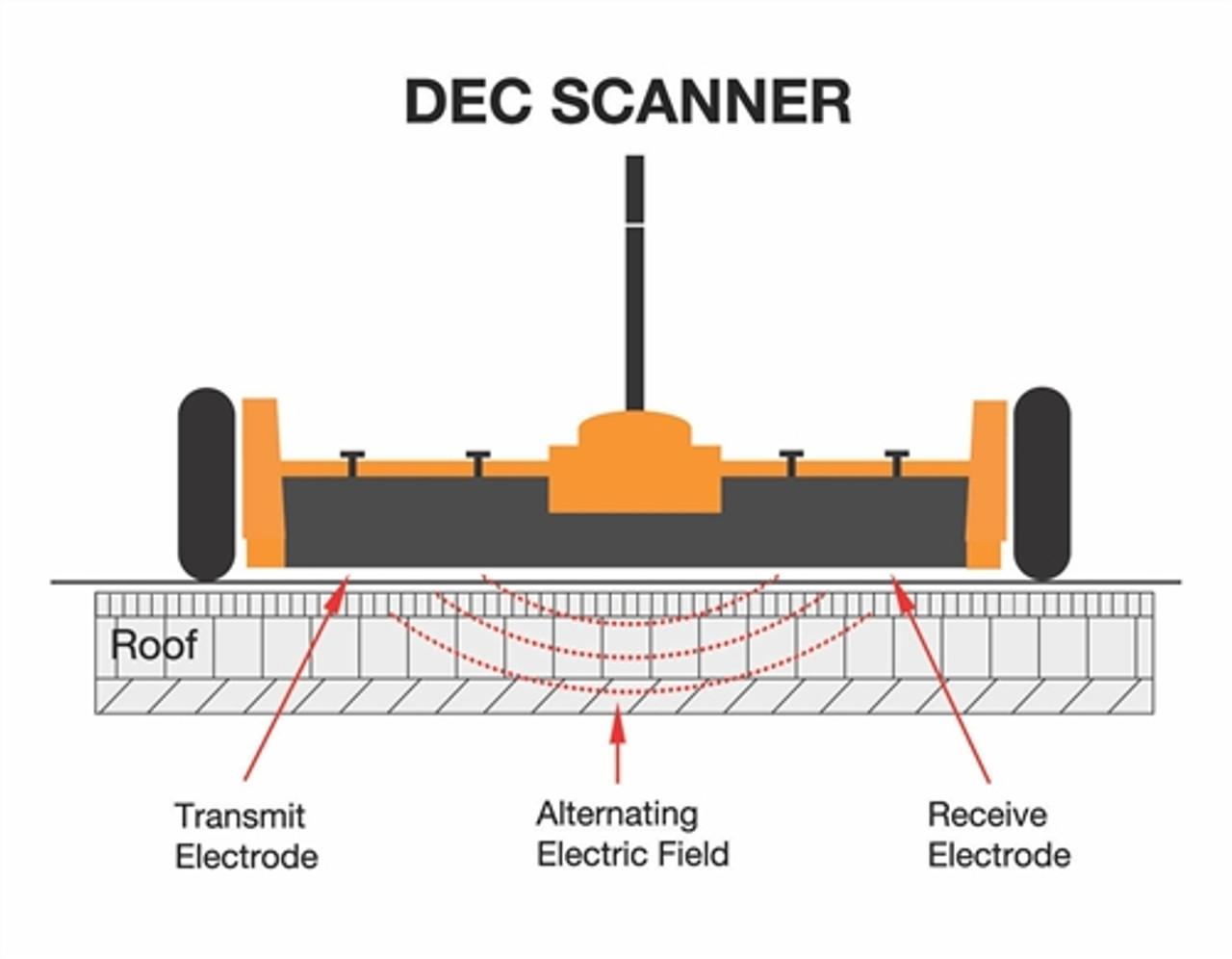 Tramex DEC Scanner - DSAL