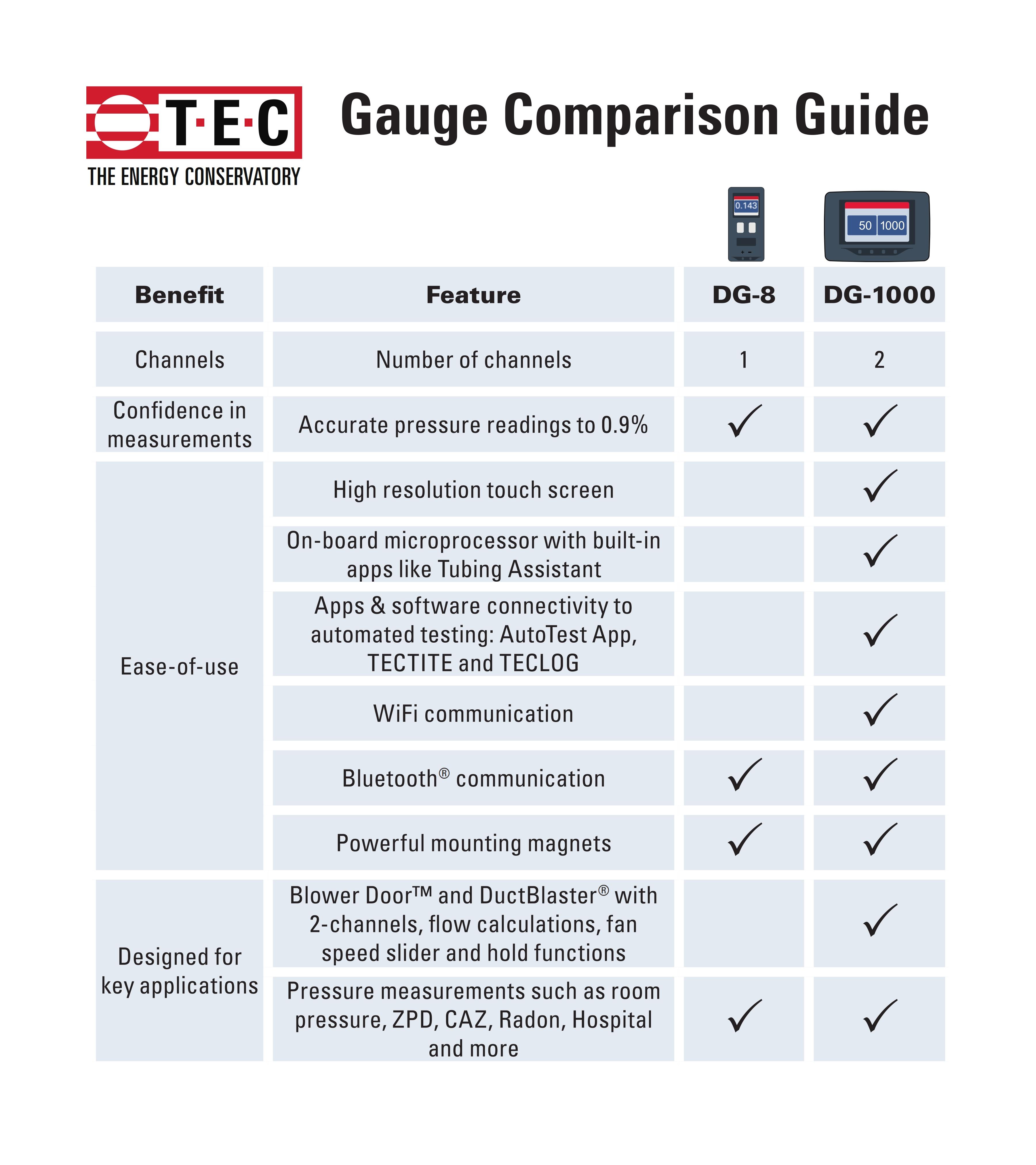 gauge-comparison-001.jpg