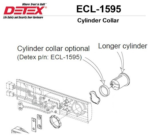 detex-ecl-1595-blocking-cylinder-collar.jpg