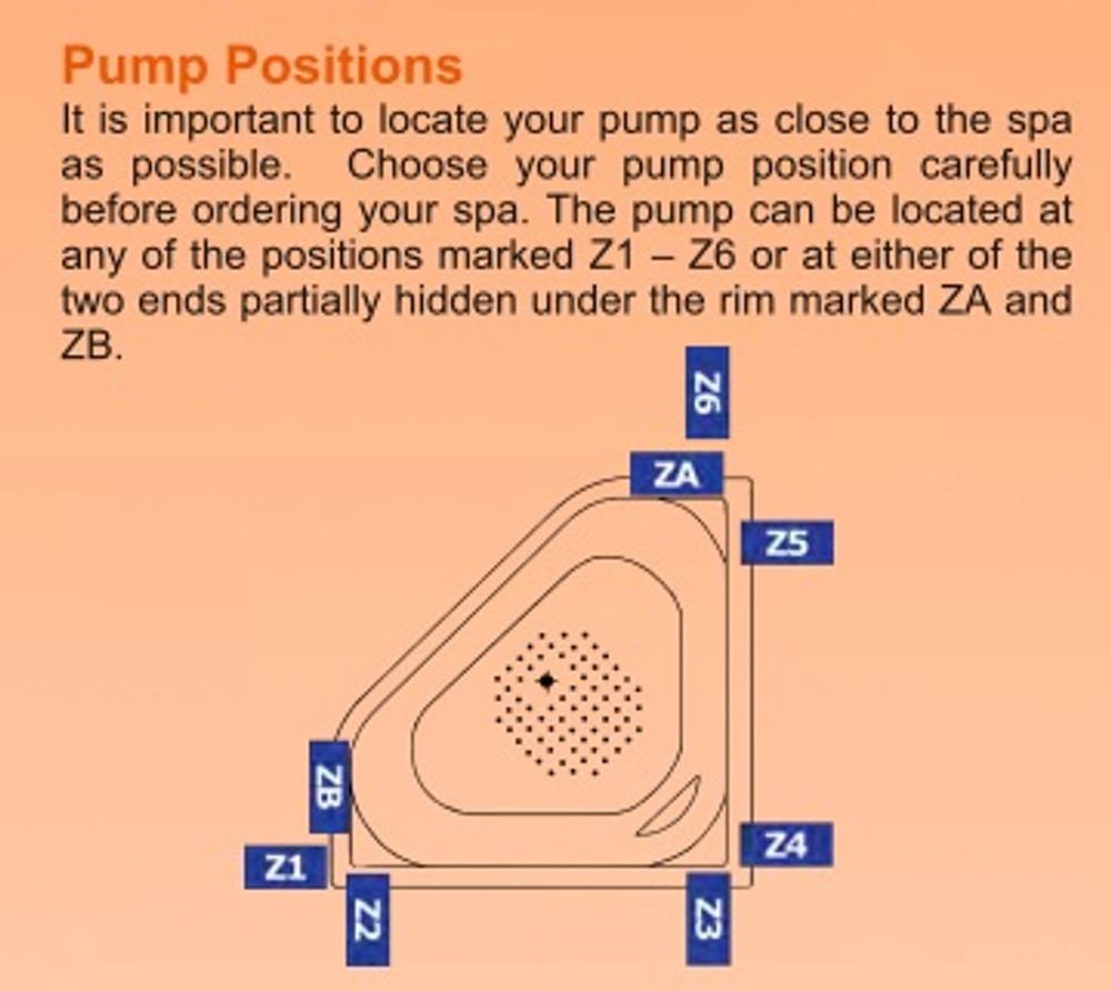 Grenada Corner Spa Bath with Hot Pump