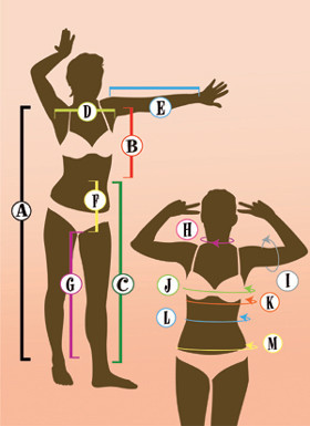 vintage-measurements-ladies.jpg