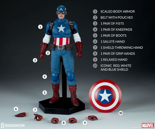 "Captain America - Captain America 12"" 1:6 Scale Action Figure-SID100171"