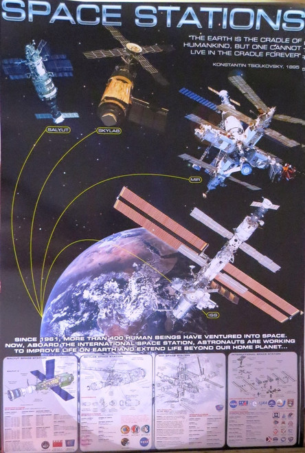 SPACE STATIONS-Astronomy- Poster-Laminated available-90cm x 60cm-Brand New-Educational