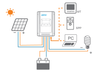 2210A | 260/520W 20A 12/24V EP Solar MPPT Charge Controller - Pb - Diagram