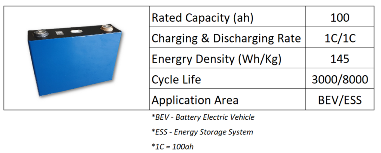 BWB 12.8V 100Ah 1280WH Lithium Iron LiFePO4 Deep Cycle Battery Stainless Box with Accessories - Bluetooth Monitoring